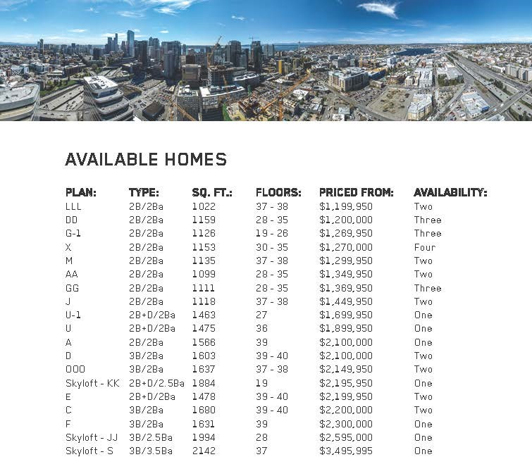 New Seattle condos: NEXUS Pre-sale Opportunities End 6/30